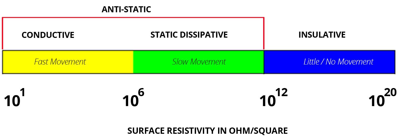 conductivity_dissipative