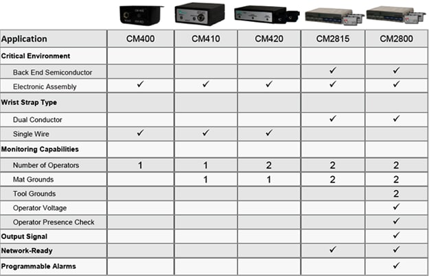monitor-selection-guide