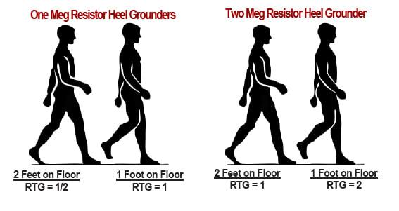 one-meg-vs-two-meg-resistor (1)